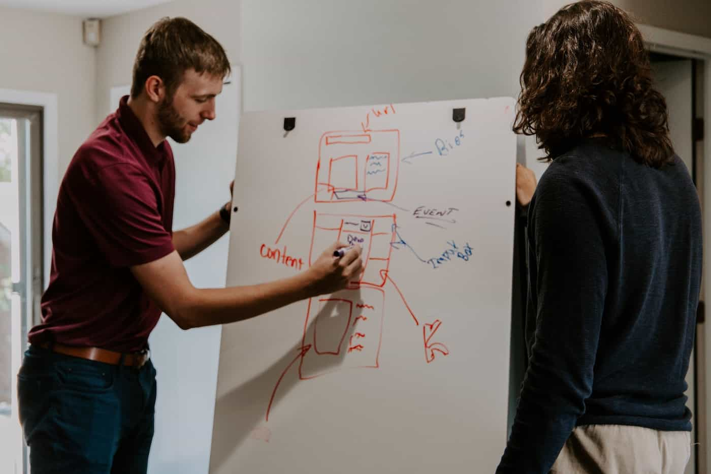 The Importance of Website Design: How It Can Turn Your Business Around